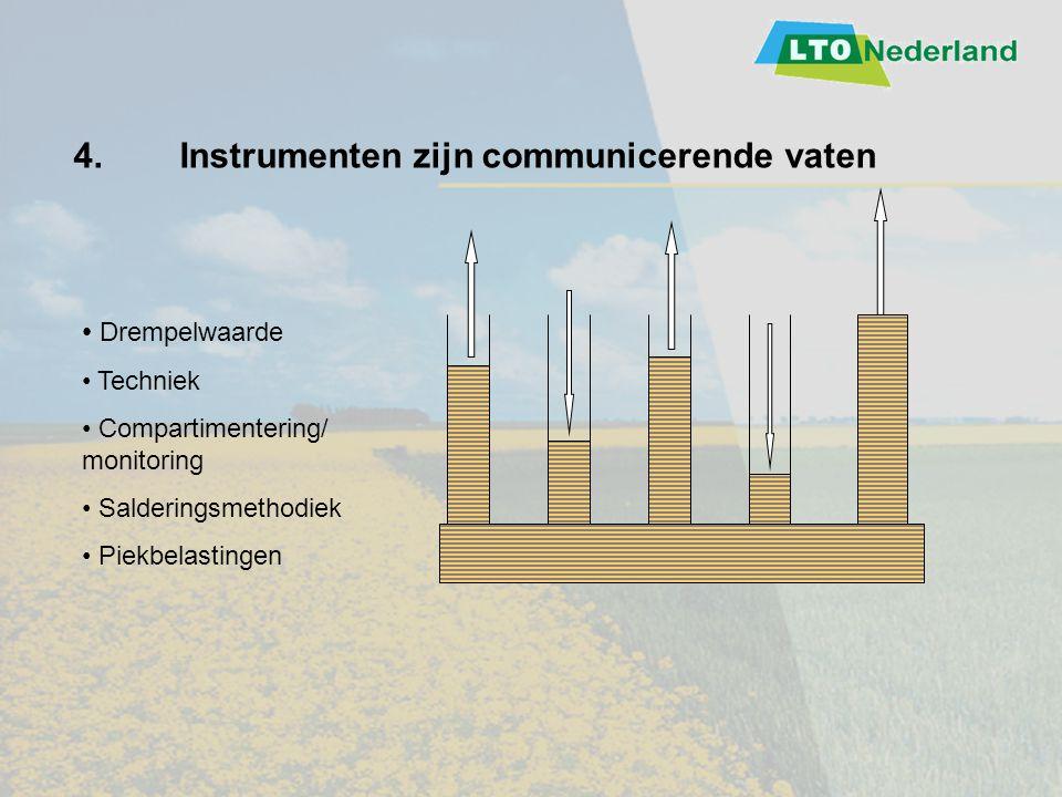 4. Instrumenten zijn communicerende vaten