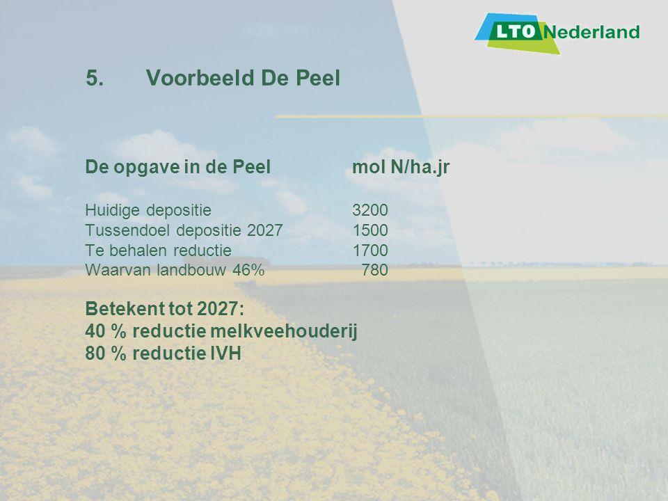 5. Voorbeeld De Peel De opgave in de Peel mol N/ha.jr