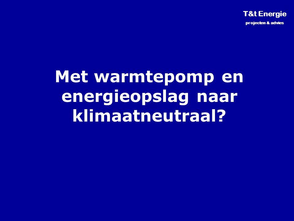 Met warmtepomp en energieopslag naar klimaatneutraal