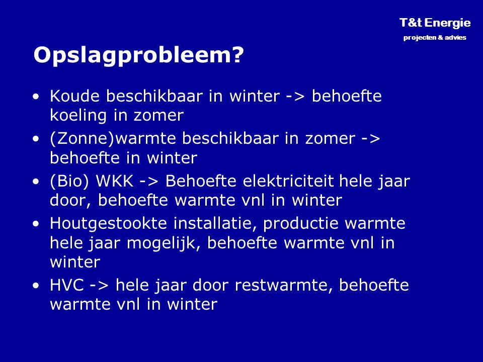 T&t Energie projecten & advies. Opslagprobleem Koude beschikbaar in winter -> behoefte koeling in zomer.