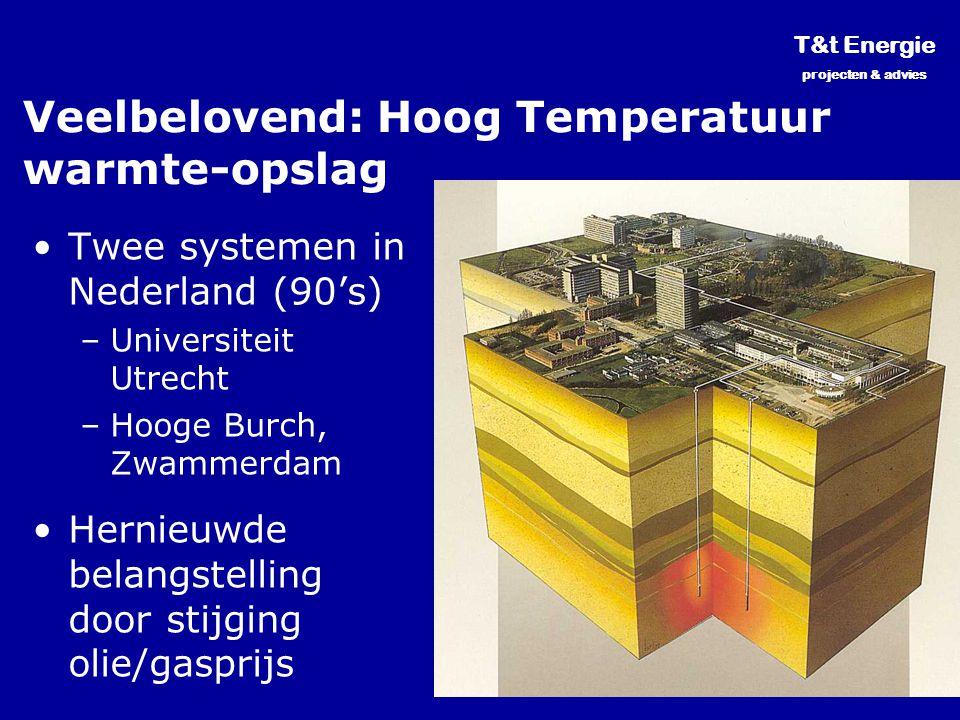 Veelbelovend: Hoog Temperatuur warmte-opslag