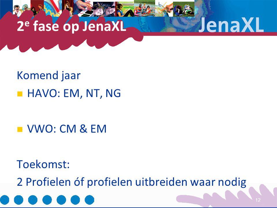 2e fase op JenaXL Komend jaar HAVO: EM, NT, NG VWO: CM & EM Toekomst: