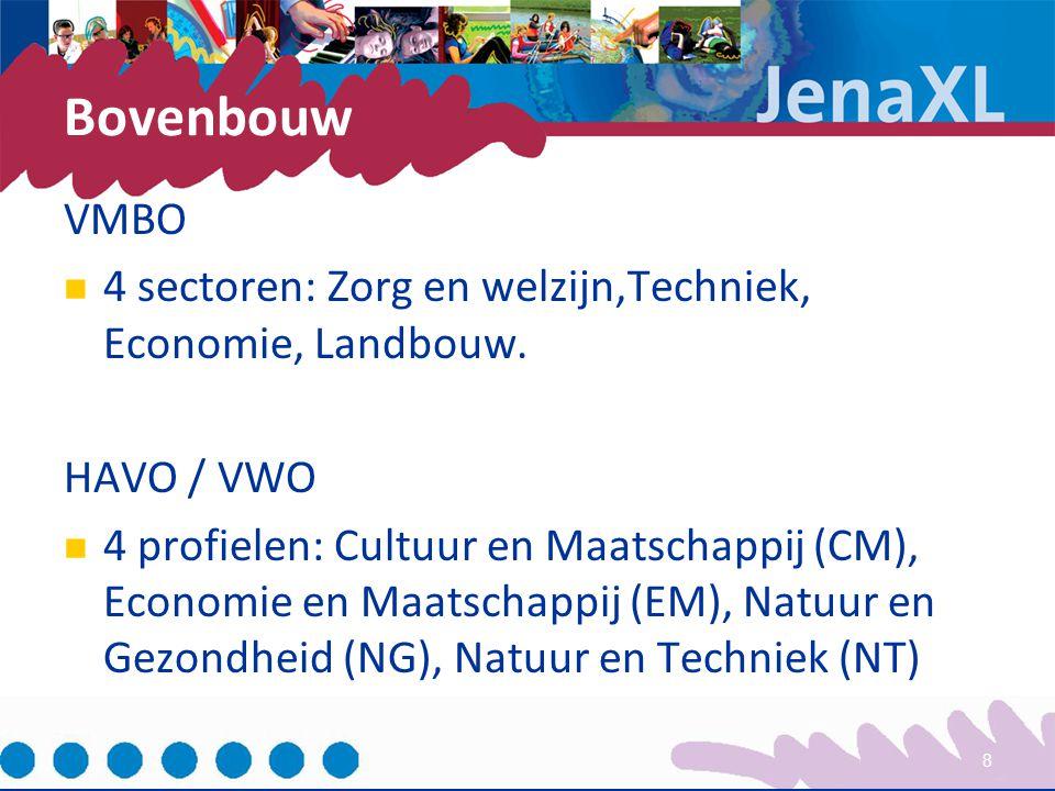 Bovenbouw VMBO. 4 sectoren: Zorg en welzijn,Techniek, Economie, Landbouw. HAVO / VWO.