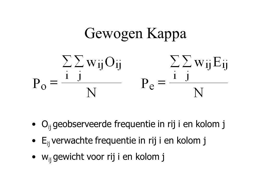Gewogen Kappa Oij geobserveerde frequentie in rij i en kolom j
