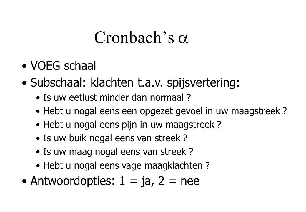 Cronbach's  VOEG schaal Subschaal: klachten t.a.v. spijsvertering: