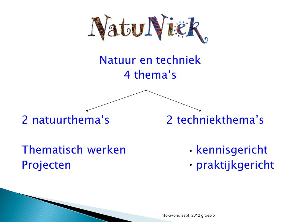 Natuur en techniek 4 thema's 2 natuurthema's 2 techniekthema's Thematisch werken kennisgericht Projecten praktijkgericht