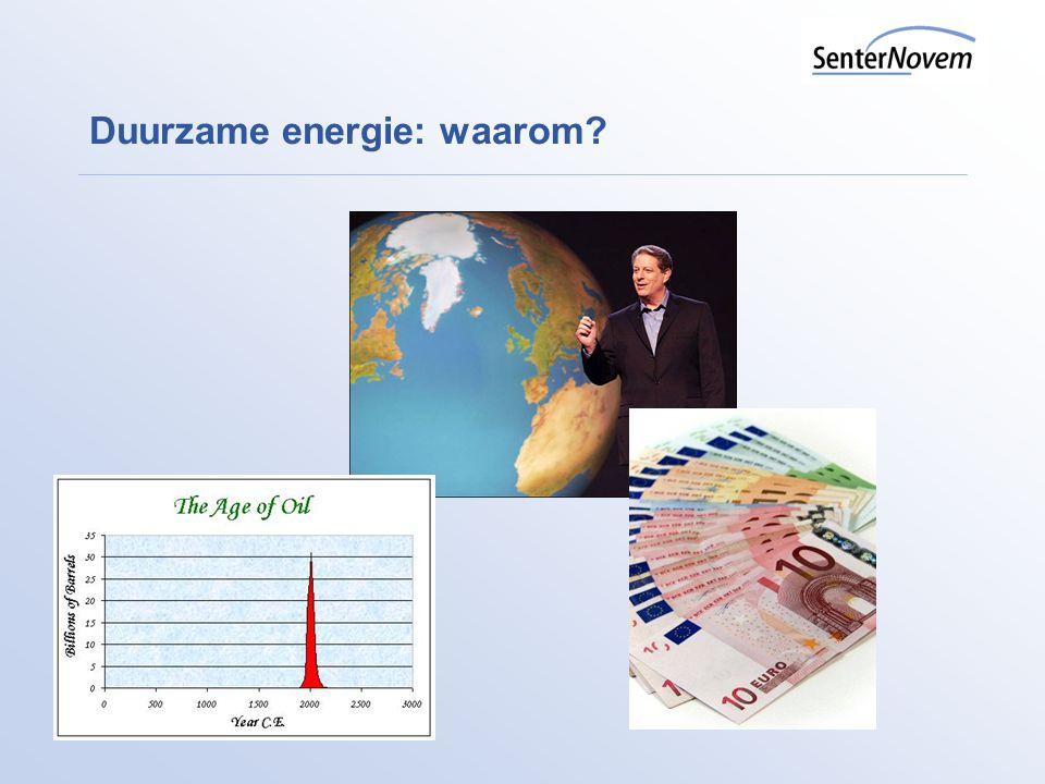 Duurzame energie: waarom
