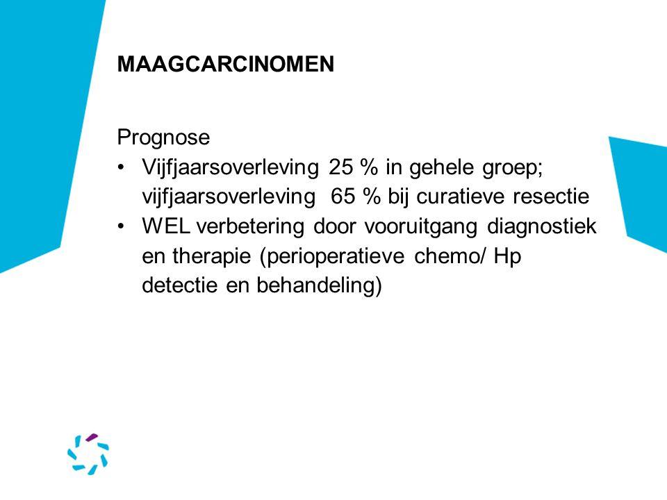 MAAGCARCINOMEN Prognose. Vijfjaarsoverleving 25 % in gehele groep; vijfjaarsoverleving 65 % bij curatieve resectie.