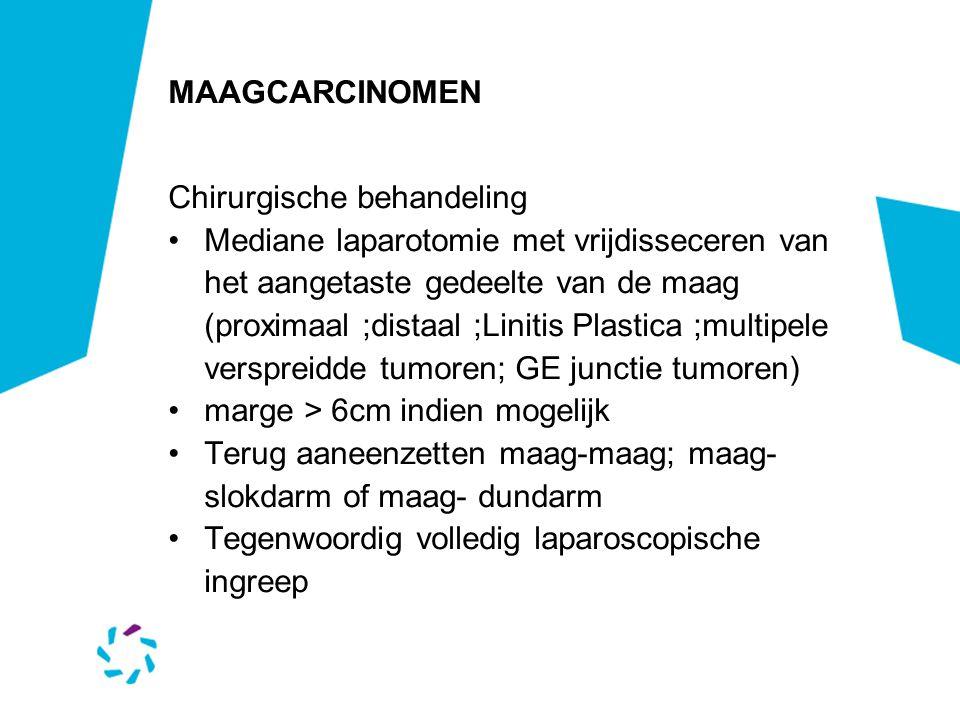 MAAGCARCINOMEN Chirurgische behandeling.
