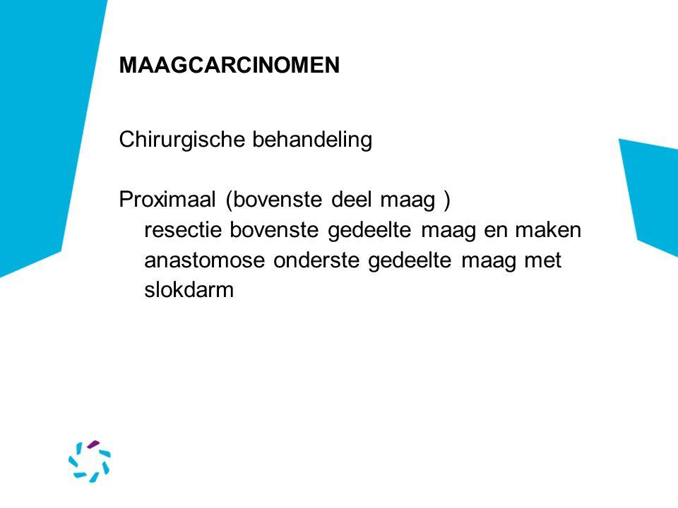 MAAGCARCINOMEN Chirurgische behandeling. Proximaal (bovenste deel maag )