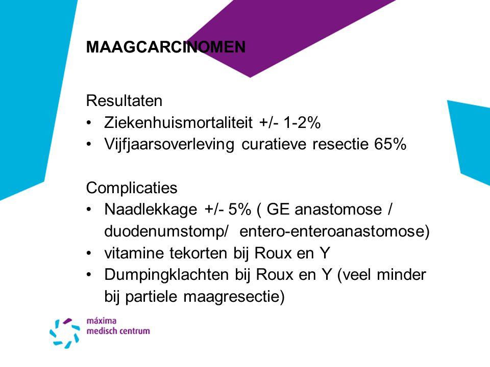 MAAGCARCINOMEN Resultaten. Ziekenhuismortaliteit +/- 1-2% Vijfjaarsoverleving curatieve resectie 65%