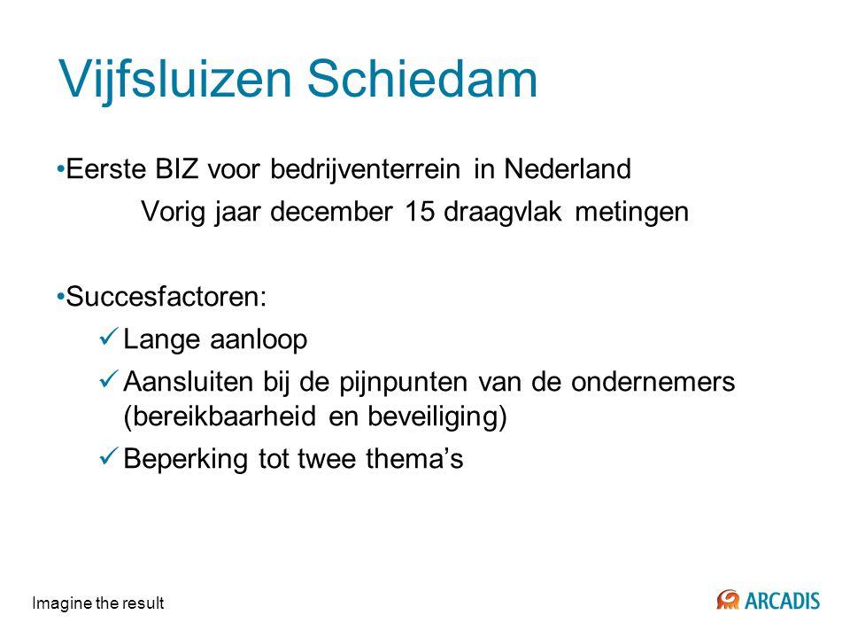Vijfsluizen Schiedam Eerste BIZ voor bedrijventerrein in Nederland