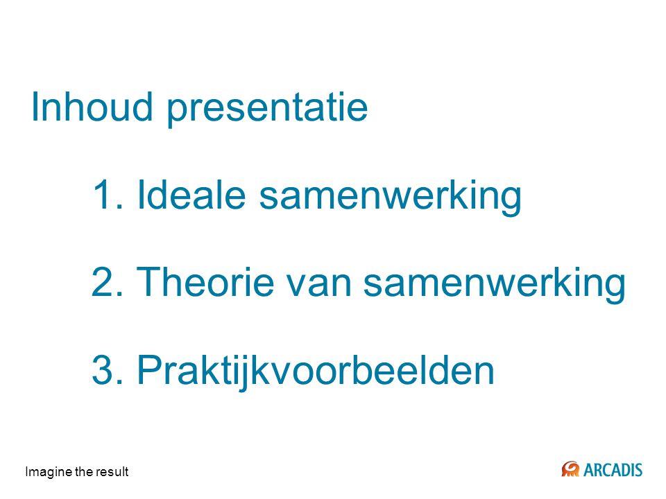 Inhoud presentatie 1. Ideale samenwerking 2. Theorie van samenwerking 3. Praktijkvoorbeelden