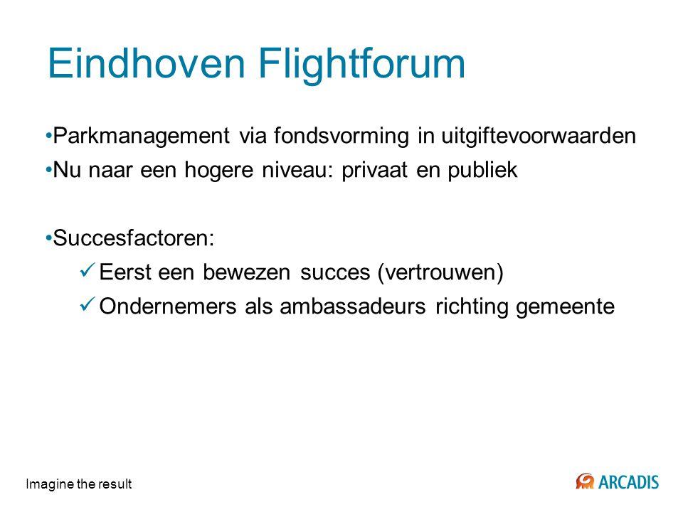 Eindhoven Flightforum