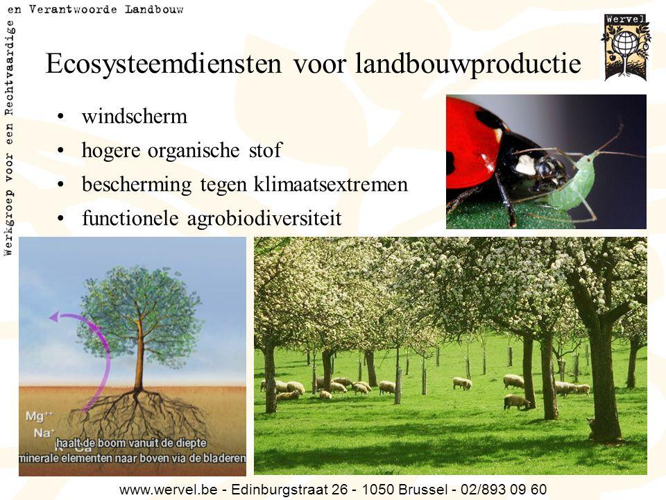 Ecosysteemdiensten voor landbouwproductie