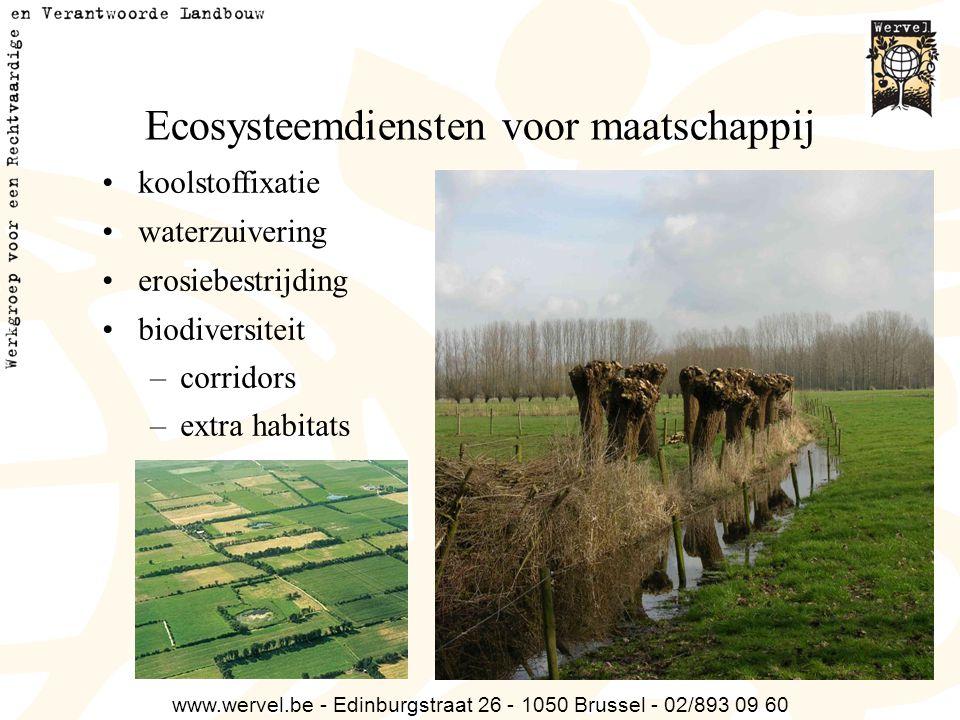 Ecosysteemdiensten voor maatschappij
