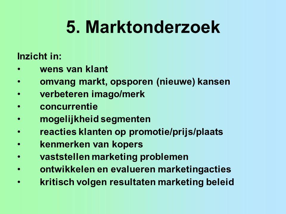5. Marktonderzoek Inzicht in: wens van klant