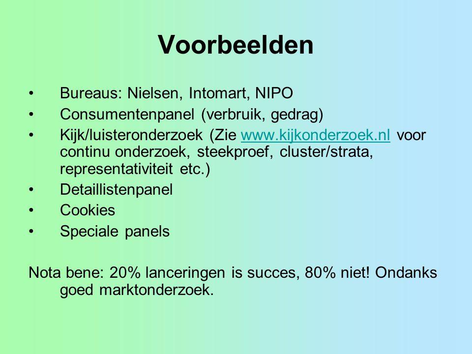 Voorbeelden Bureaus: Nielsen, Intomart, NIPO
