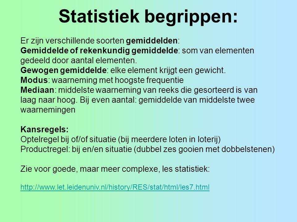 Statistiek begrippen: