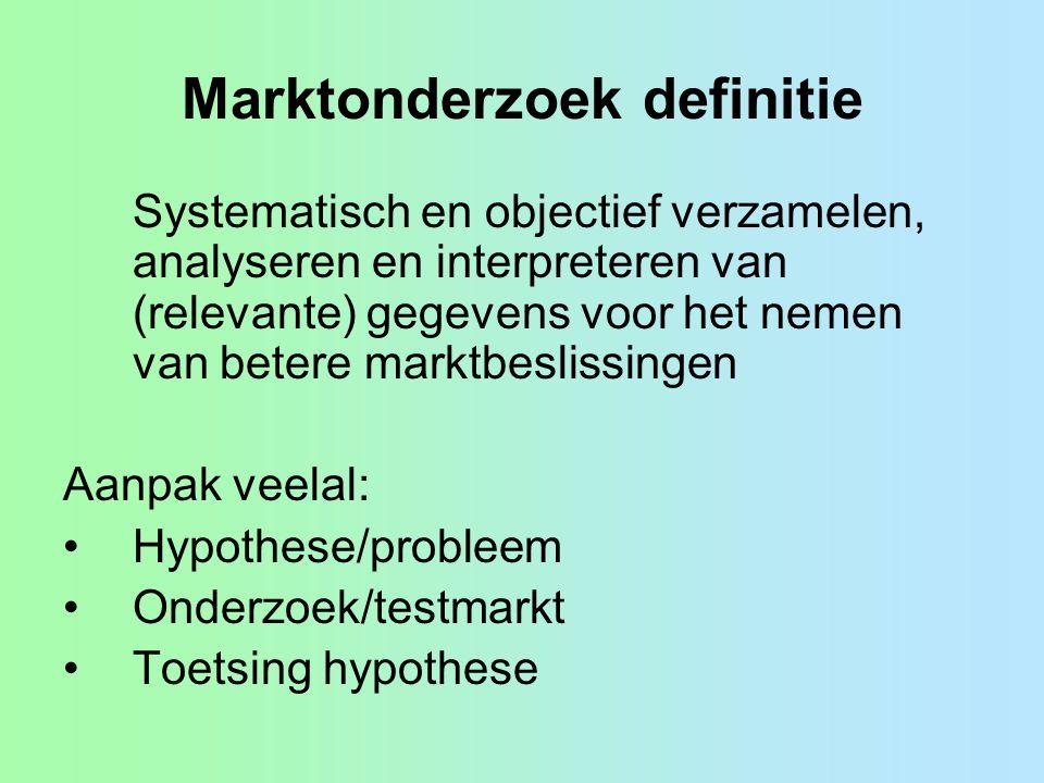 Marktonderzoek definitie