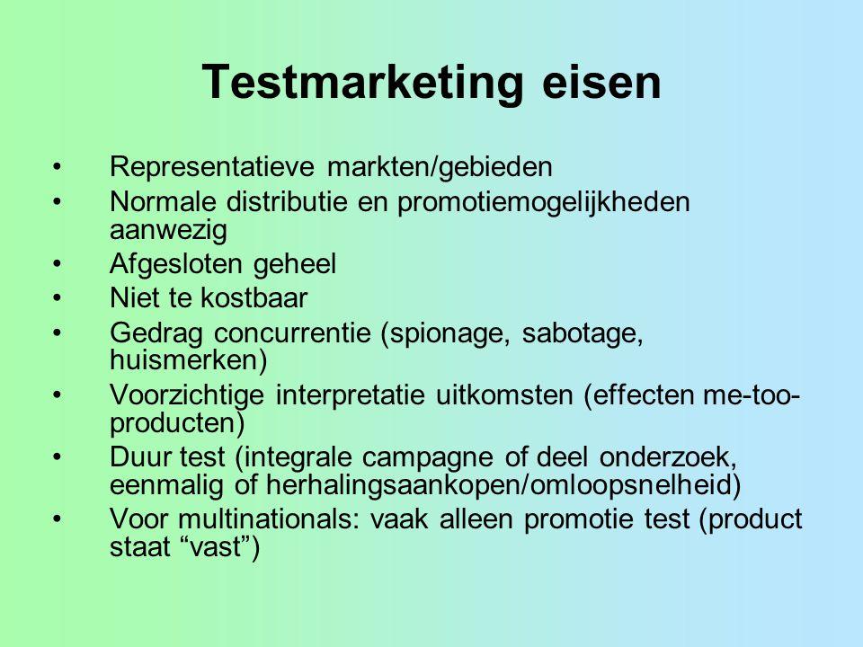 Testmarketing eisen Representatieve markten/gebieden