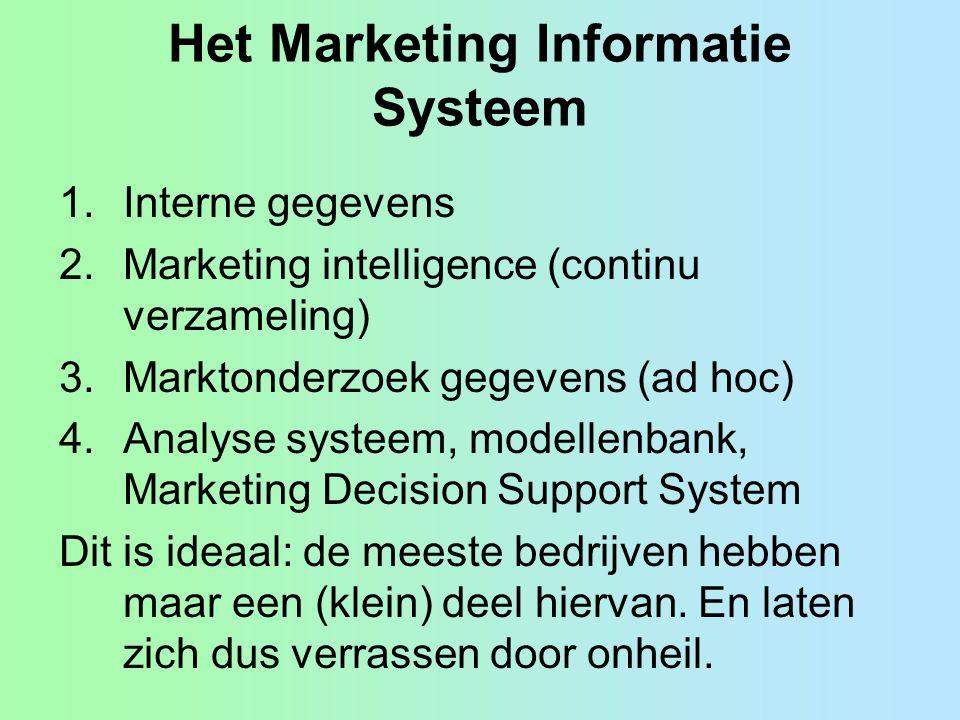 Het Marketing Informatie Systeem