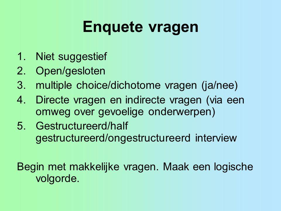 Enquete vragen Niet suggestief Open/gesloten
