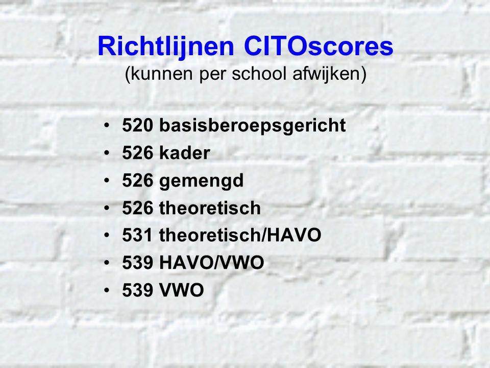 Richtlijnen CITOscores (kunnen per school afwijken)