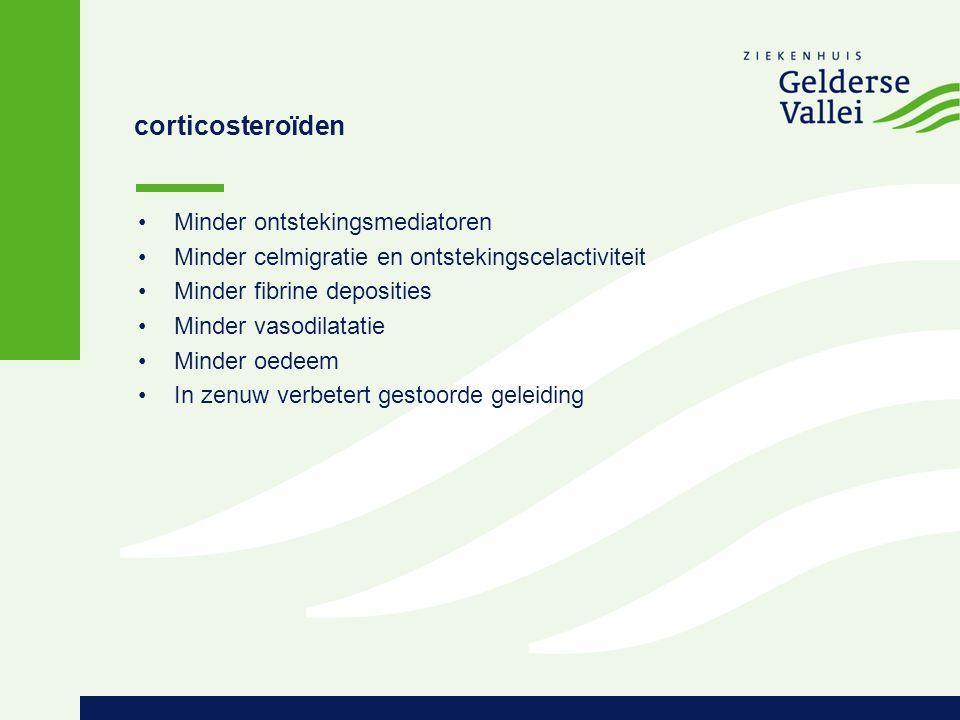 corticosteroïden Minder ontstekingsmediatoren