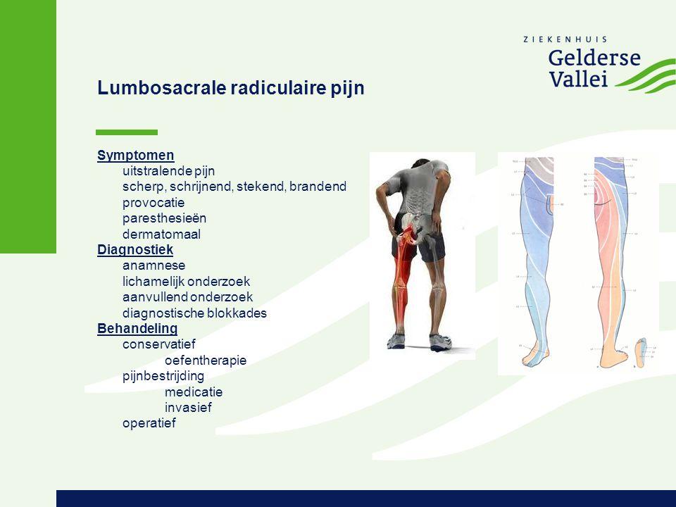 Lumbosacrale radiculaire pijn