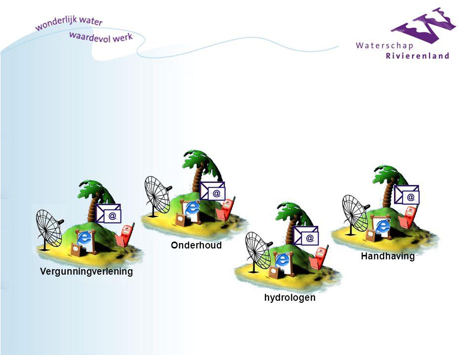 Onderhoud Handhaving Vergunningverlening hydrologen
