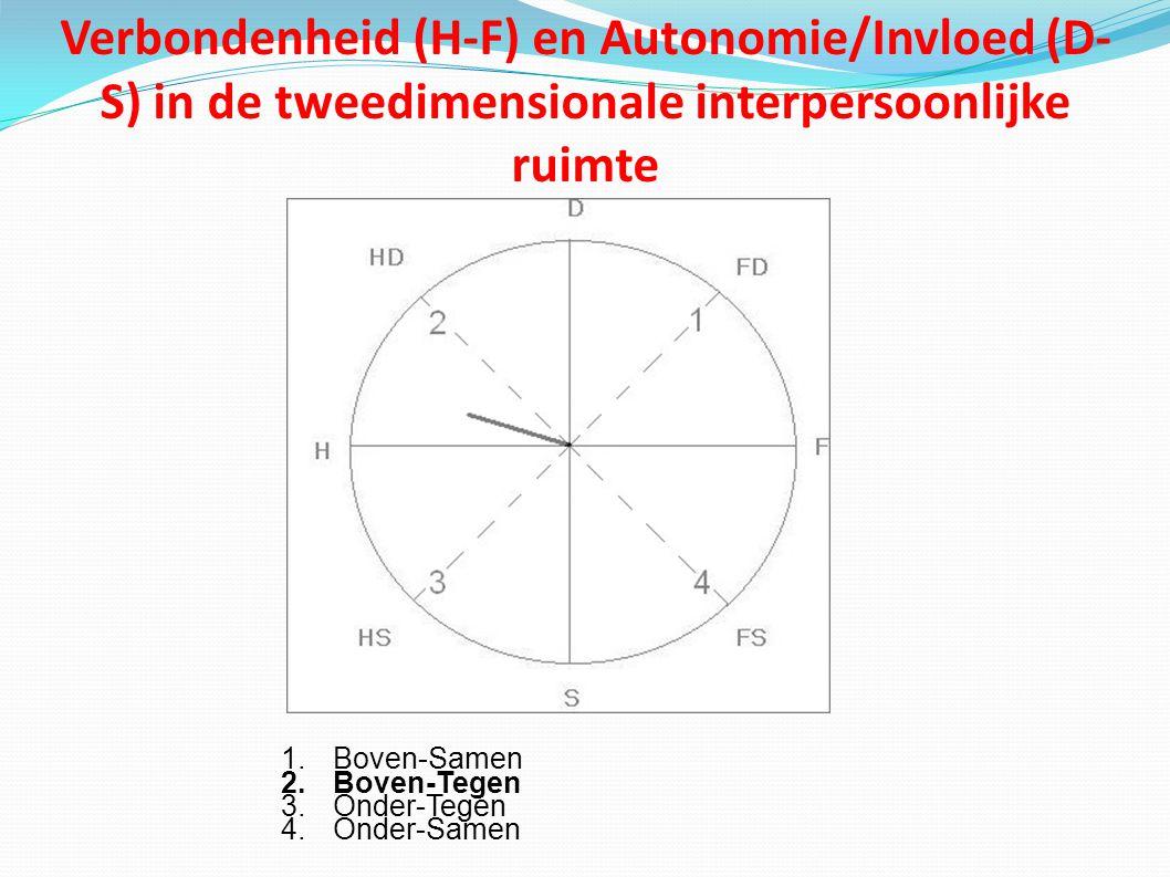 Verbondenheid (H-F) en Autonomie/Invloed (D-S) in de tweedimensionale interpersoonlijke ruimte