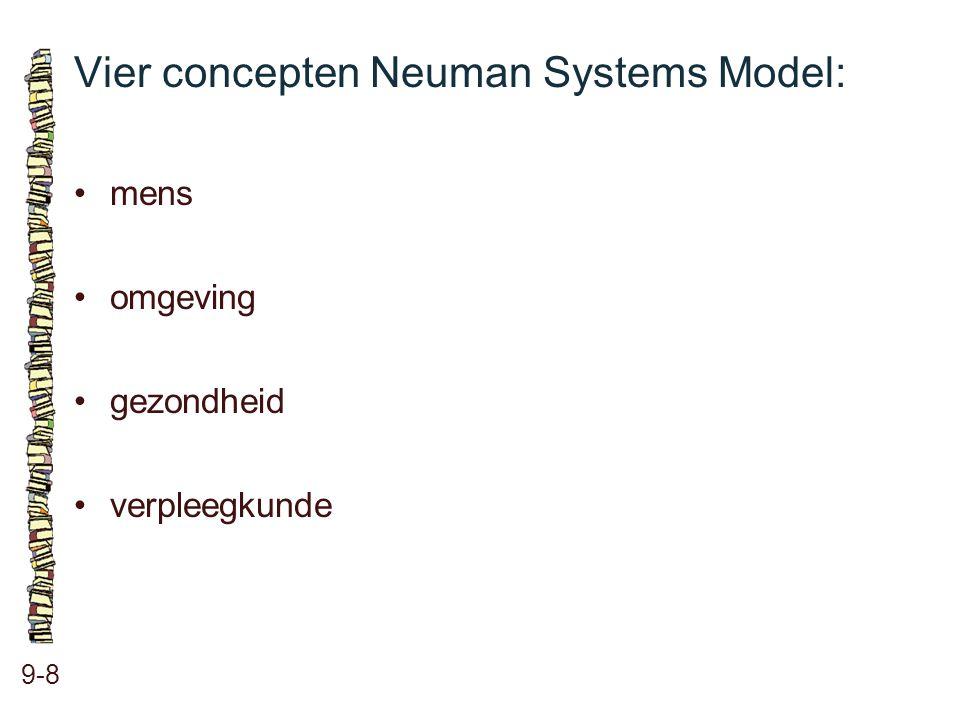Vier concepten Neuman Systems Model:
