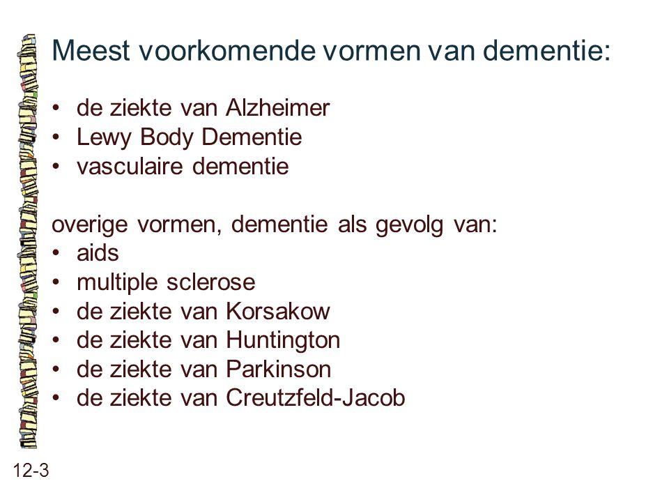 Meest voorkomende vormen van dementie:
