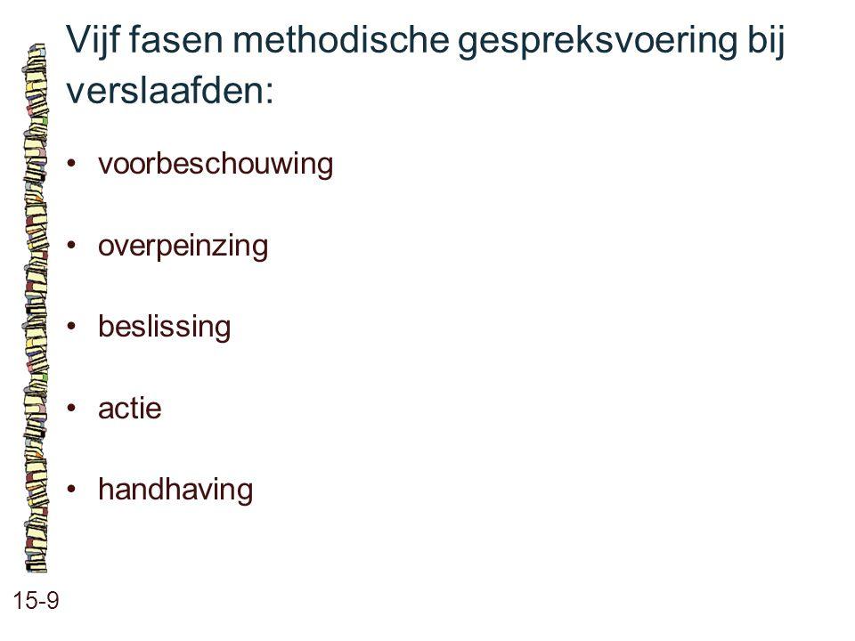 Vijf fasen methodische gespreksvoering bij verslaafden: