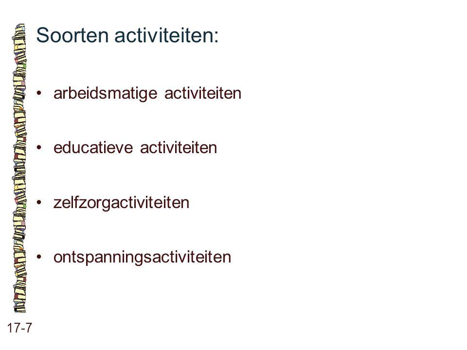 Soorten activiteiten: