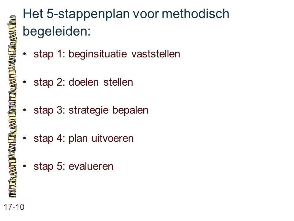 Het 5-stappenplan voor methodisch begeleiden: