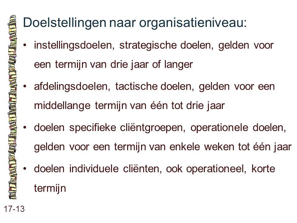 Doelstellingen naar organisatieniveau: