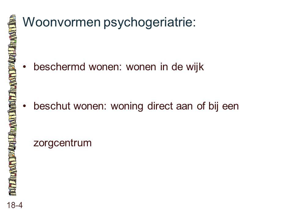 Woonvormen psychogeriatrie: