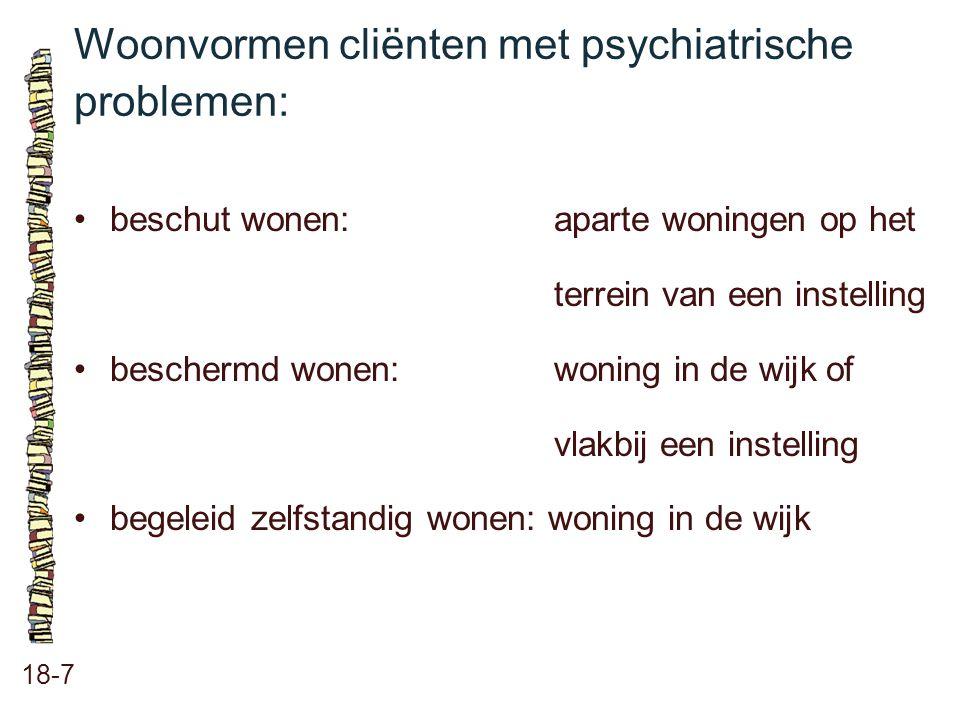 Woonvormen cliënten met psychiatrische problemen: