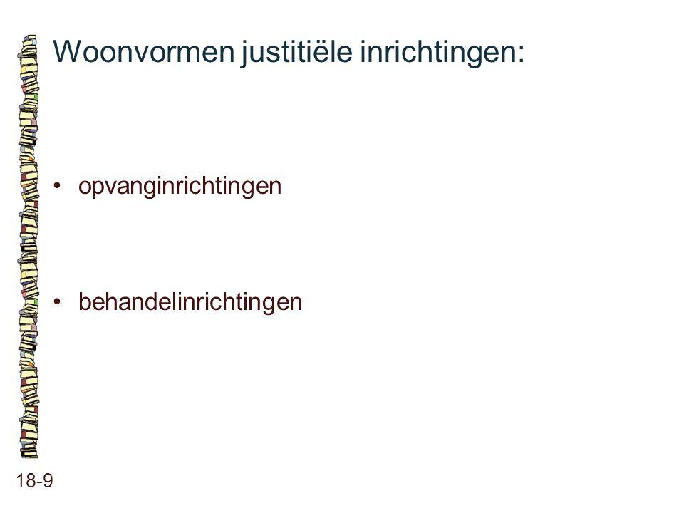 Woonvormen justitiële inrichtingen: