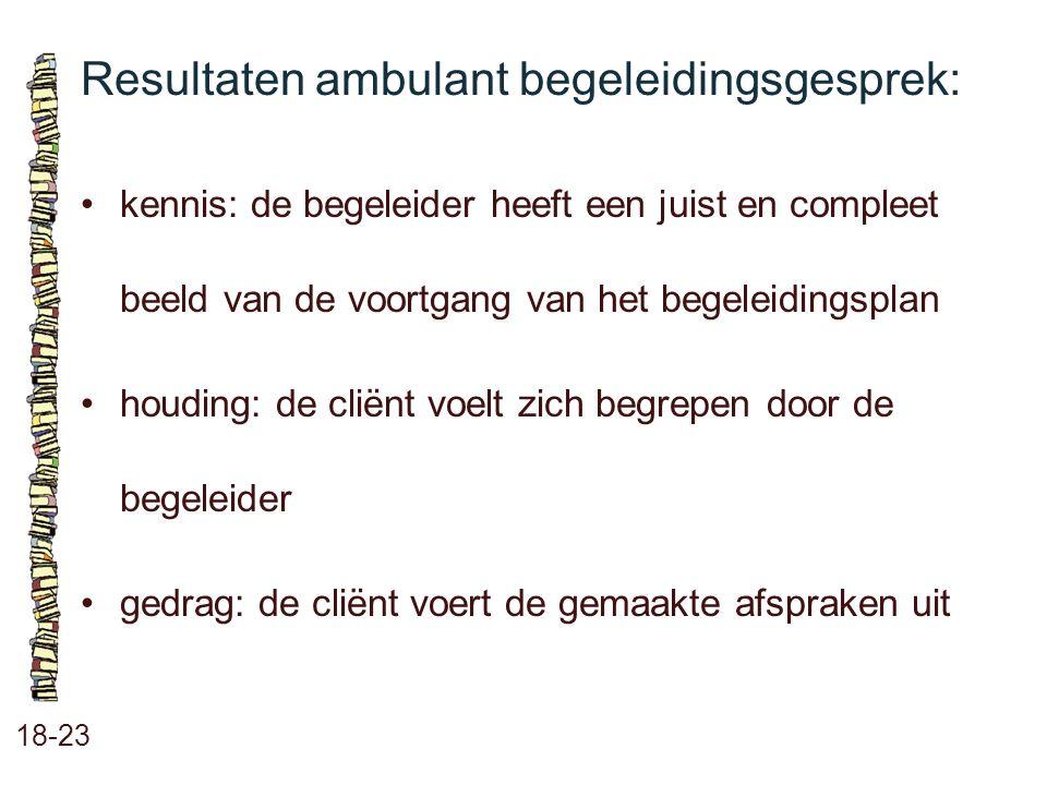 Resultaten ambulant begeleidingsgesprek: