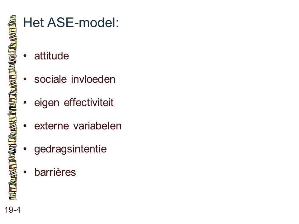 Het ASE-model: • attitude • sociale invloeden • eigen effectiviteit