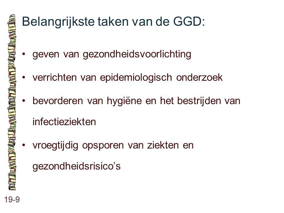 Belangrijkste taken van de GGD: