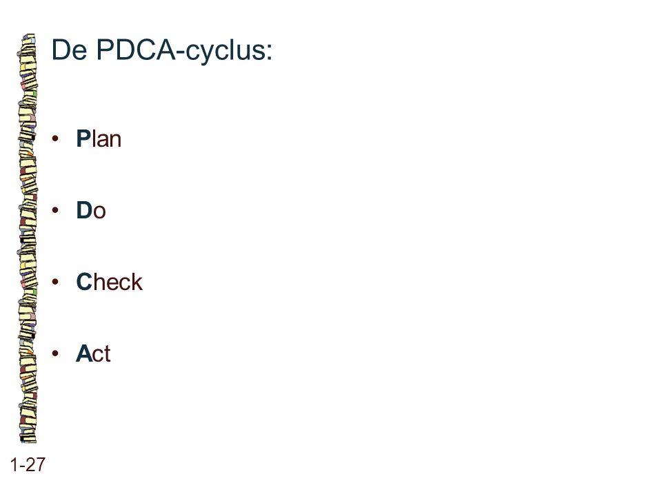 De PDCA-cyclus: • Plan • Do • Check • Act 1-27