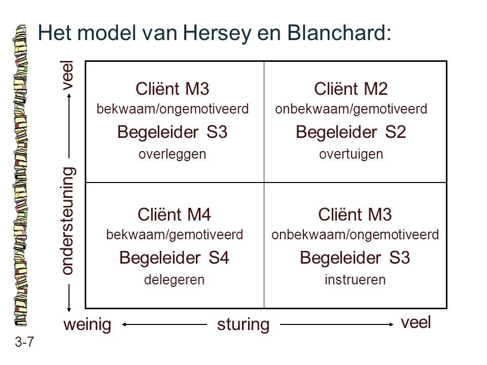 Het model van Hersey en Blanchard: