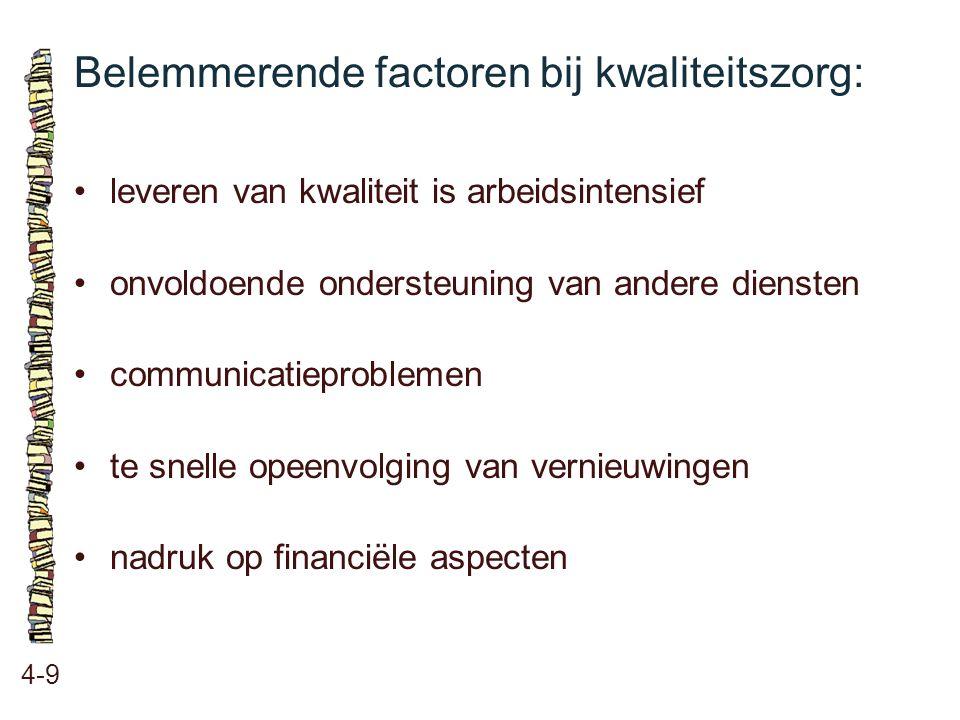 Belemmerende factoren bij kwaliteitszorg: