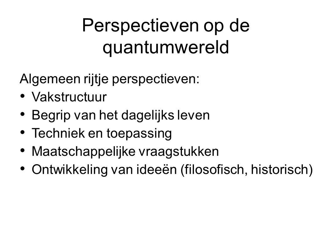 Perspectieven op de quantumwereld