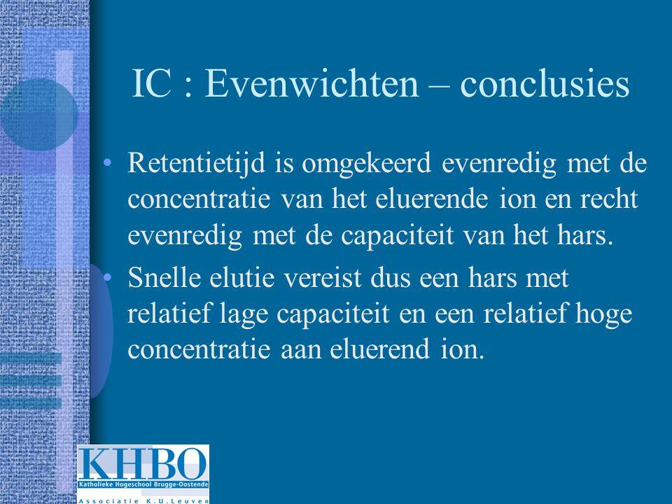 IC : Evenwichten – conclusies