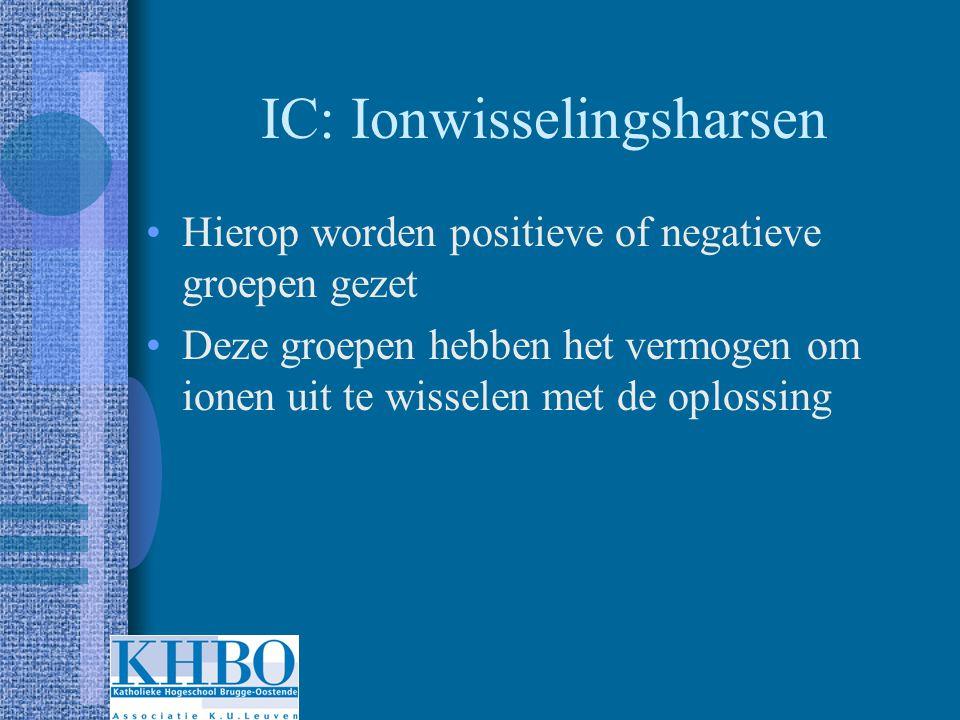 IC: Ionwisselingsharsen